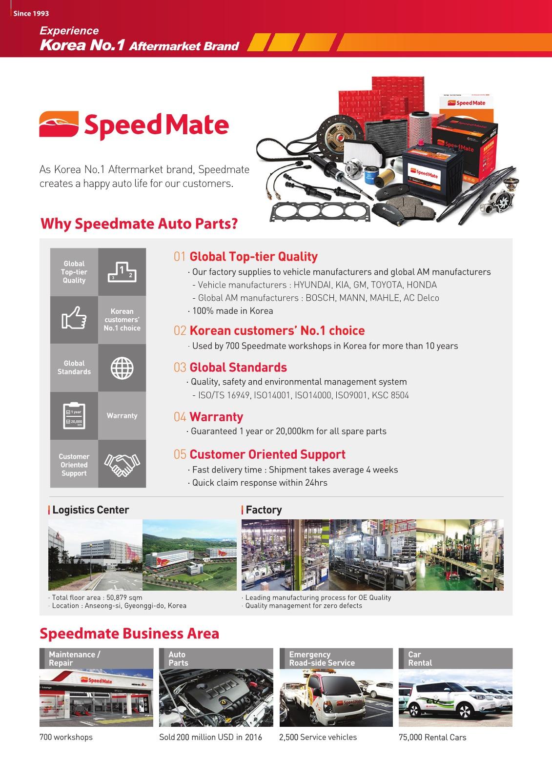 SPEEDMATE-2.jpg